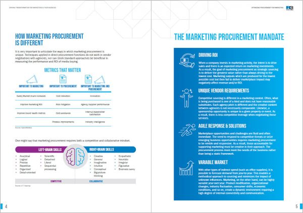 Optimizing Procurement for Marketing