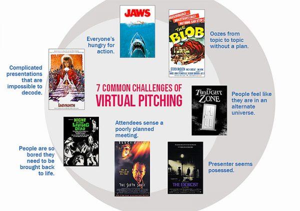 Newsletter, Virtual Pitching
